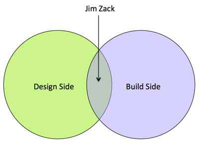 Zack's design/build business model keeps a distinct separation, but with a key person bridging the gap.