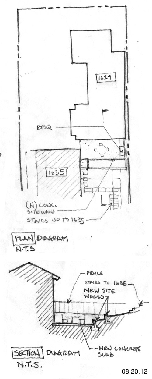 Early Rear Yard Sketch: Plan & Section Diagram