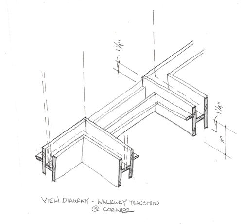 Bridge Section: Sketch