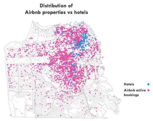 Because it's so hard to get new housing built in San Francisco, the loss of units to airbnb rentals further erodes availability for those who need a place to live but can't afford market rents of $3K and up. Image from Forbes.com