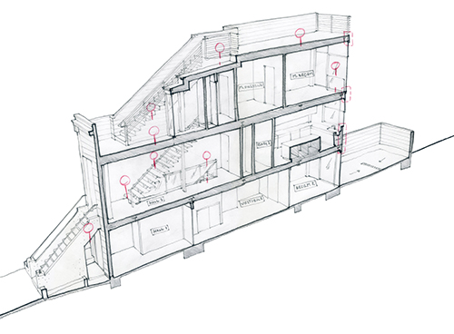 A hand-drawn cross section of a three-story home shows stairs and circulation, lines of sight, and changes in floor level. Image: Mark English Architects